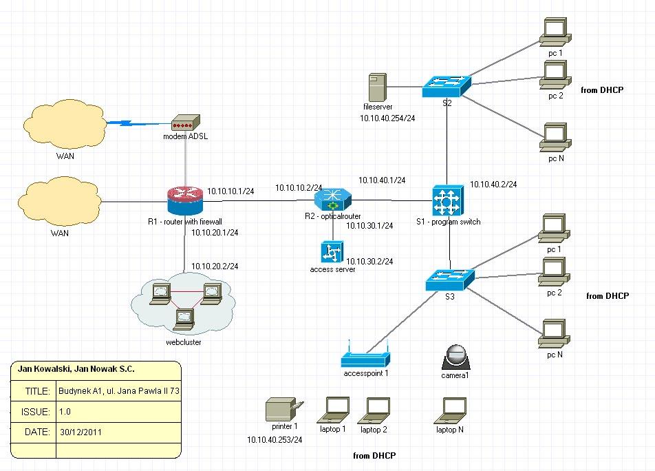 Biurowe darmoweprogramy network notepad 469 ccuart Images